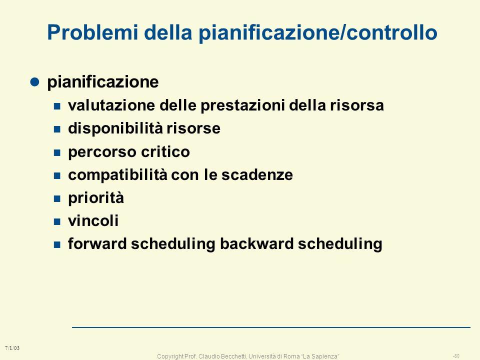 Problemi della pianificazione/controllo