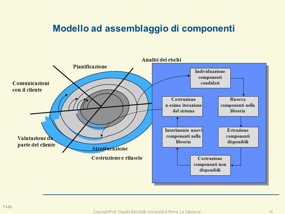 Modello ad assemblaggio di componenti