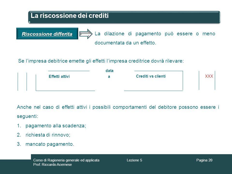 La riscossione dei crediti