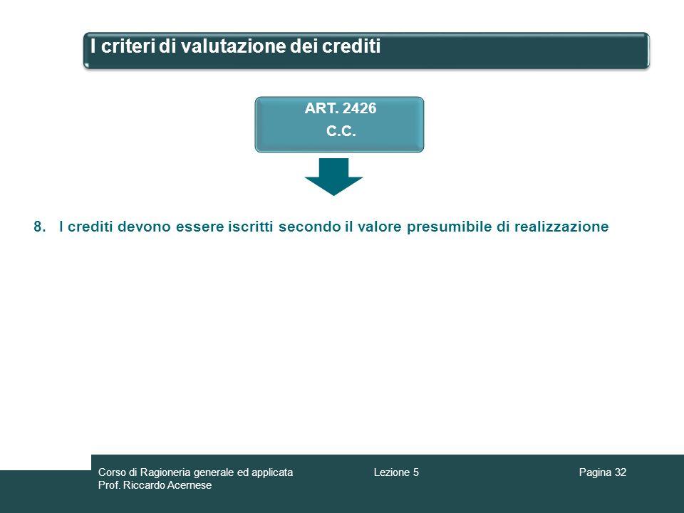 I criteri di valutazione dei crediti