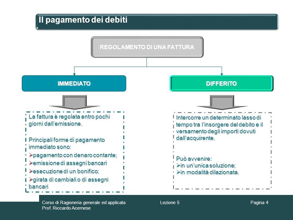 Il pagamento dei debiti