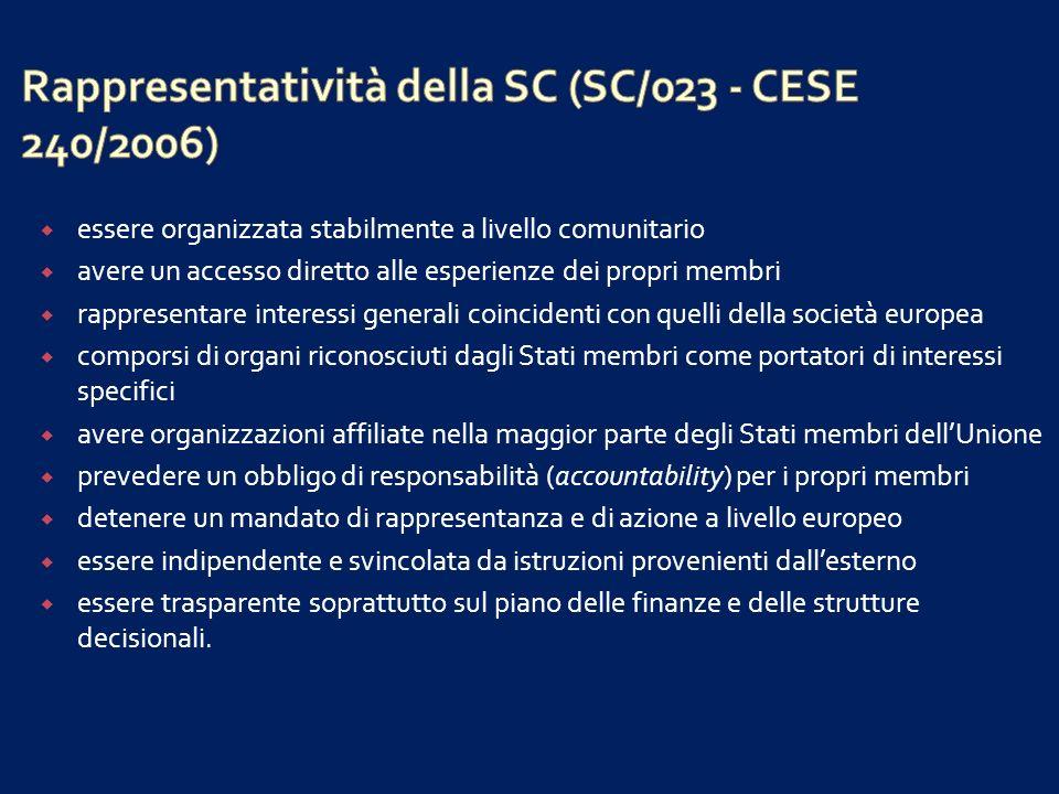 Rappresentatività della SC (SC/023 - CESE 240/2006)