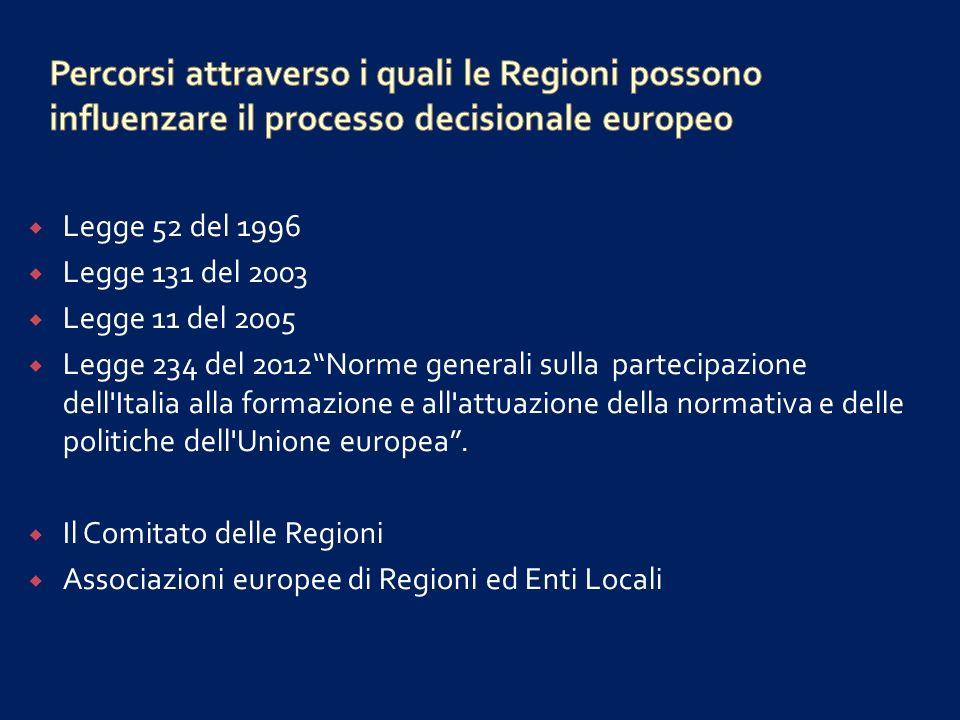 Percorsi attraverso i quali le Regioni possono influenzare il processo decisionale europeo