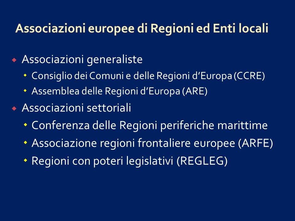 Associazioni europee di Regioni ed Enti locali