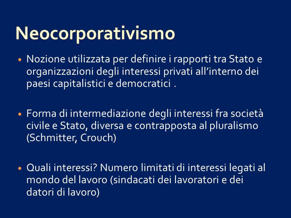 Neocorporativismo