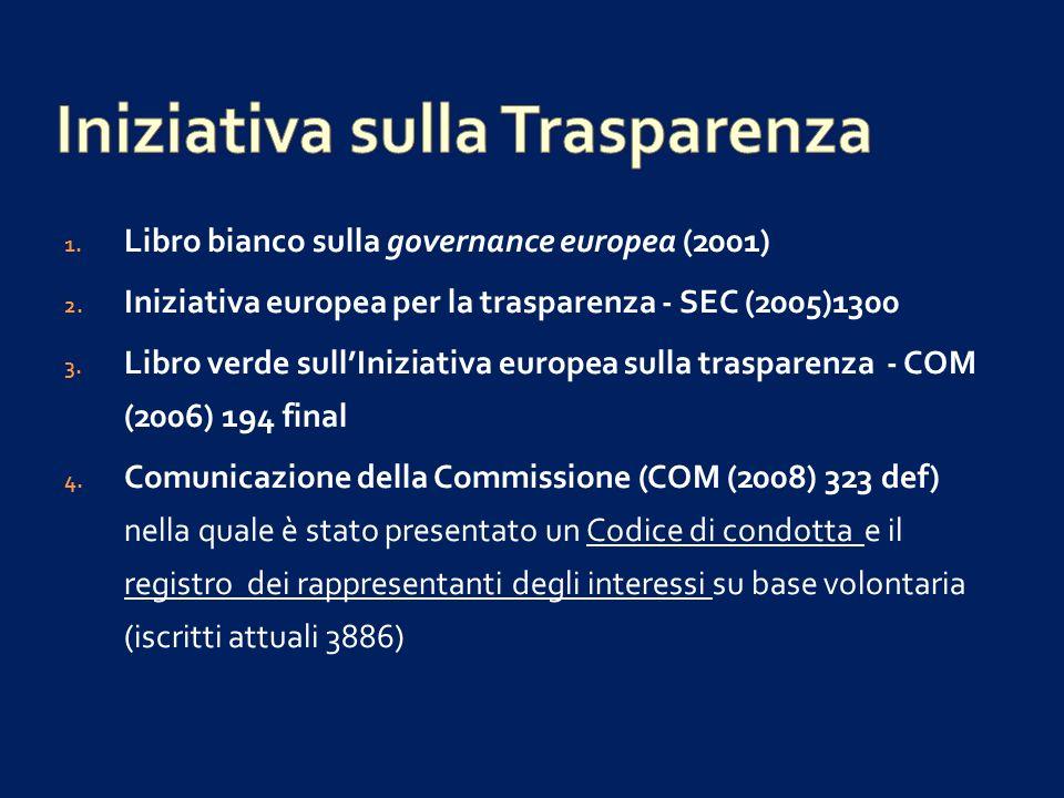 Iniziativa sulla Trasparenza