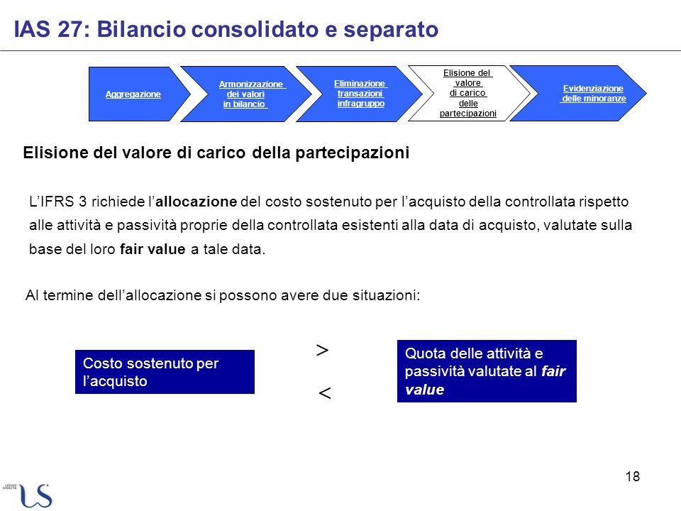 IAS 27: Bilancio consolidato e separato