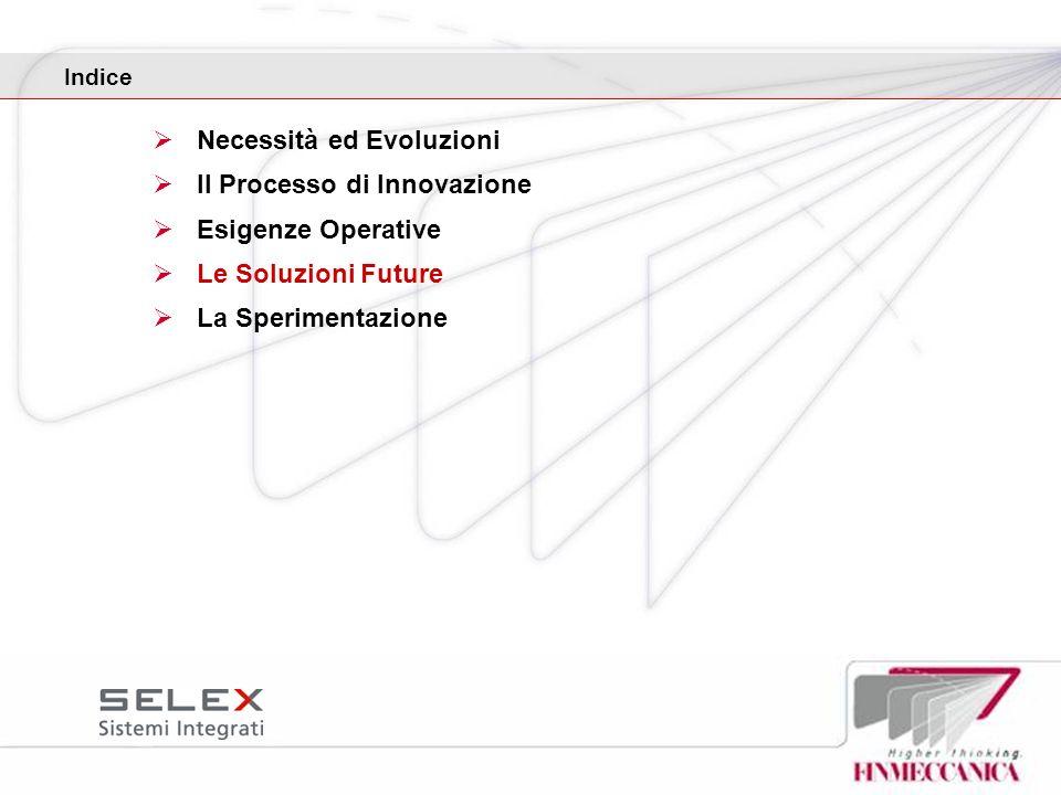 Necessità ed Evoluzioni Il Processo di Innovazione Esigenze Operative