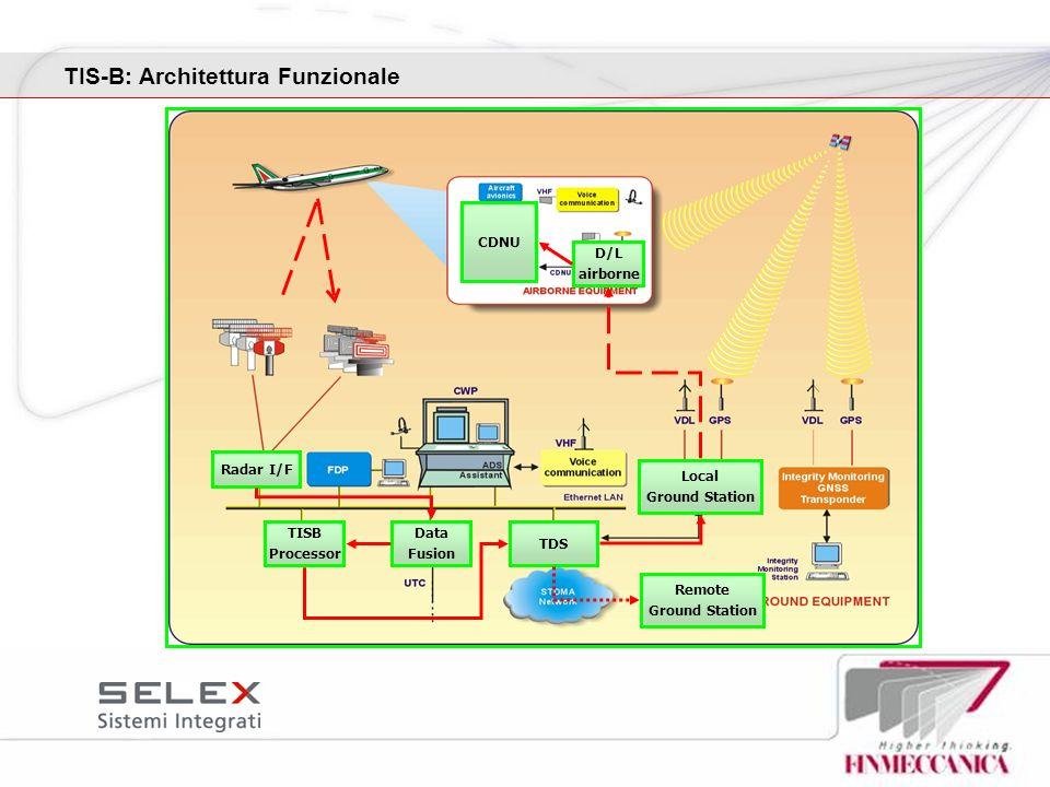 TIS-B: Architettura Funzionale