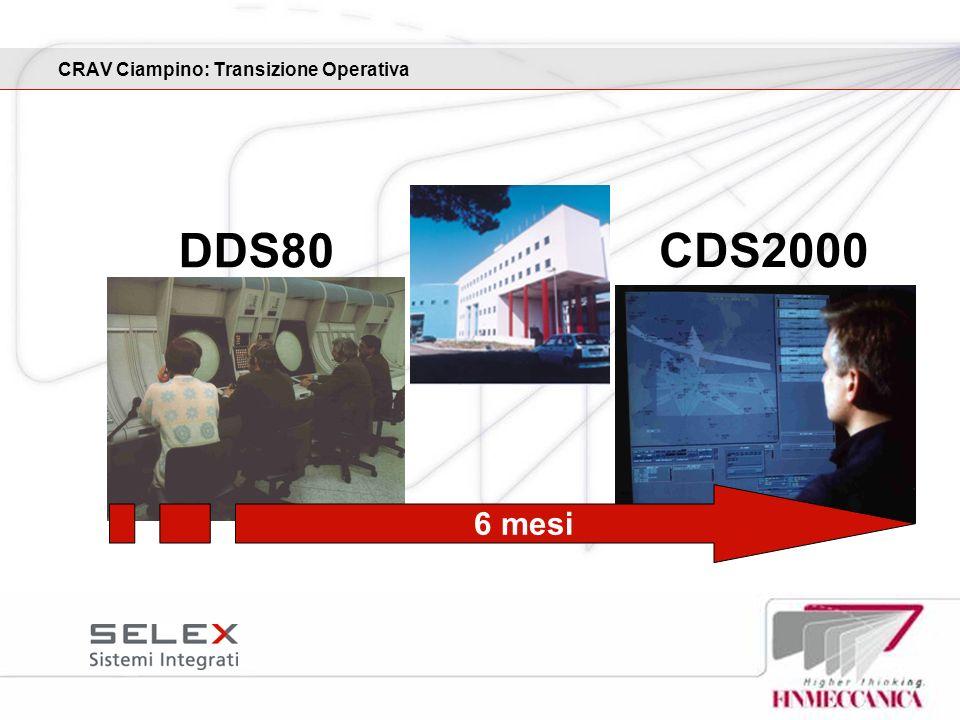 CRAV Ciampino: Transizione Operativa