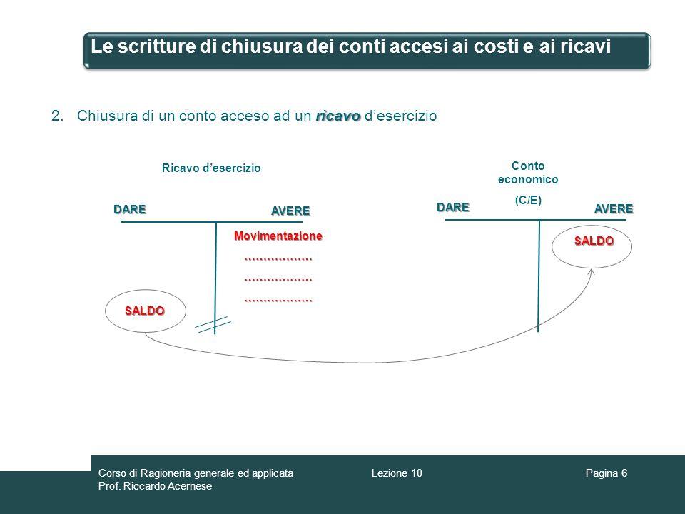 Le scritture di chiusura dei conti accesi ai costi e ai ricavi