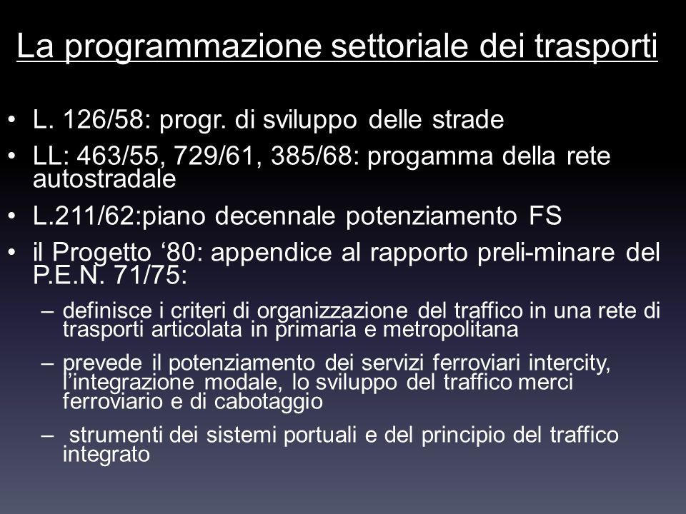 La programmazione settoriale dei trasporti