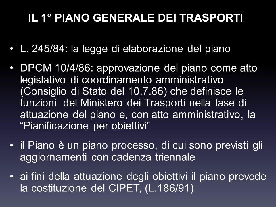 IL 1° PIANO GENERALE DEI TRASPORTI
