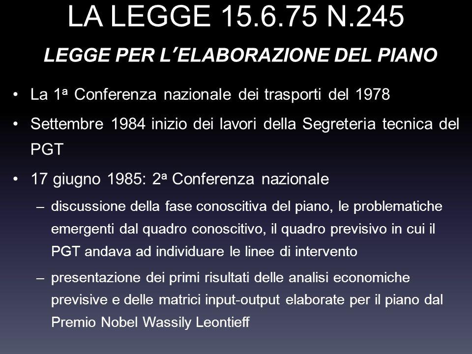 LA LEGGE 15.6.75 N.245 LEGGE PER L'ELABORAZIONE DEL PIANO