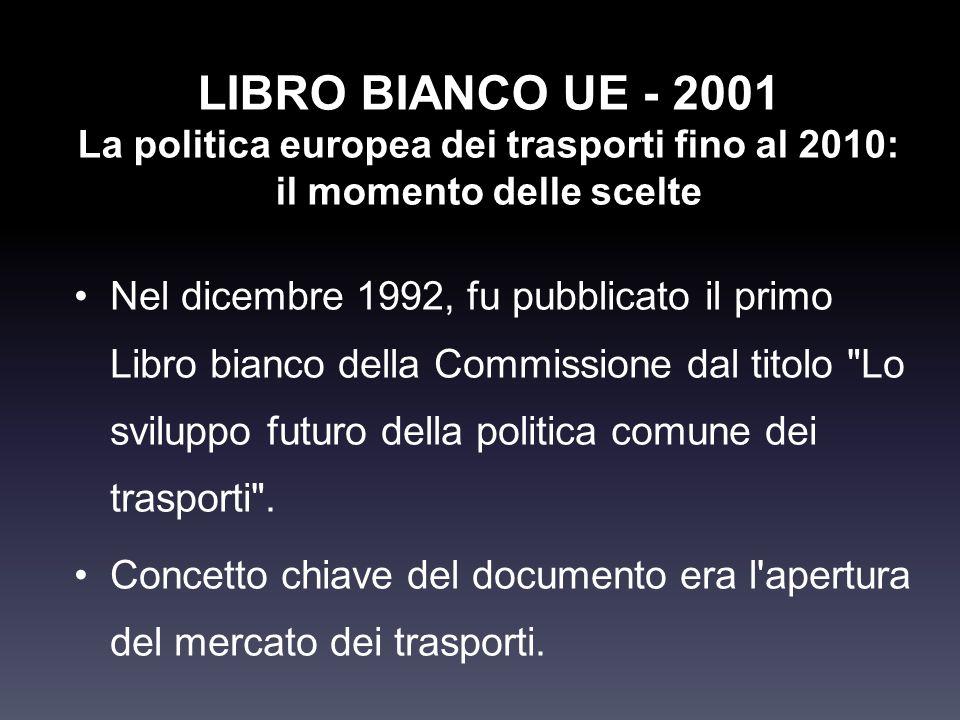 LIBRO BIANCO UE - 2001 La politica europea dei trasporti fino al 2010: il momento delle scelte