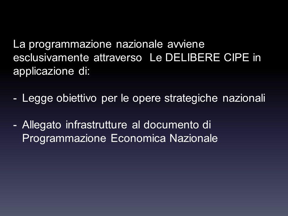 La programmazione nazionale avviene esclusivamente attraverso Le DELIBERE CIPE in applicazione di: