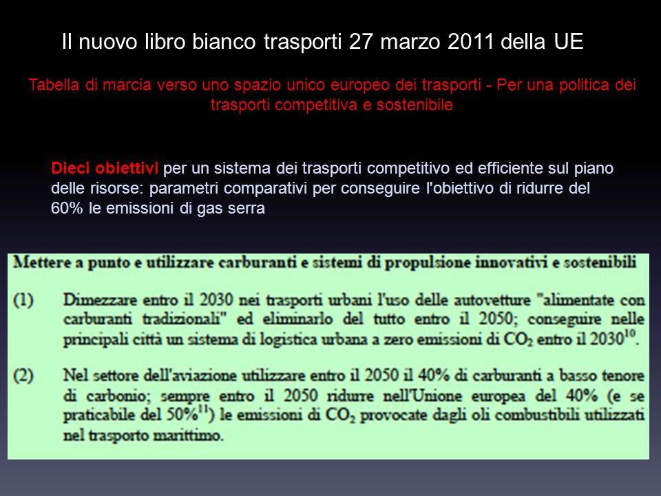 trasporti competitiva e sostenibile