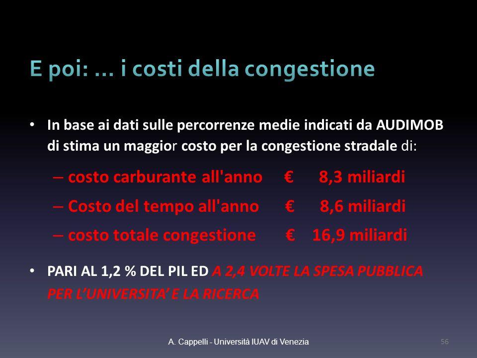 E poi: … i costi della congestione