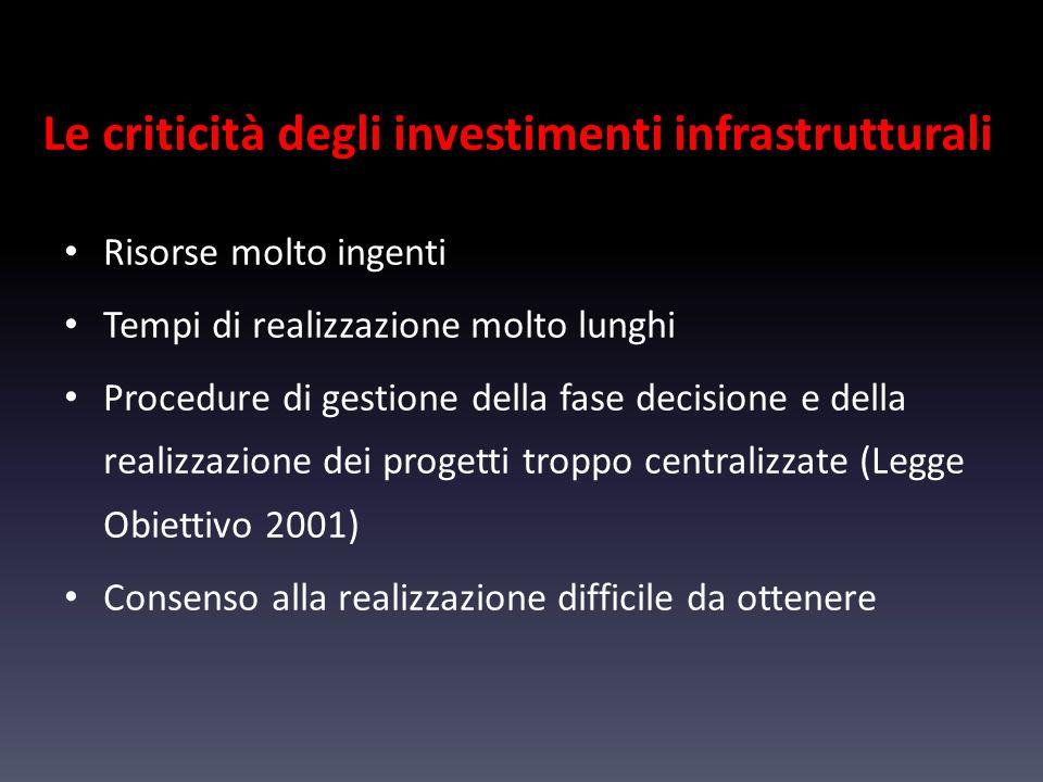 Le criticità degli investimenti infrastrutturali