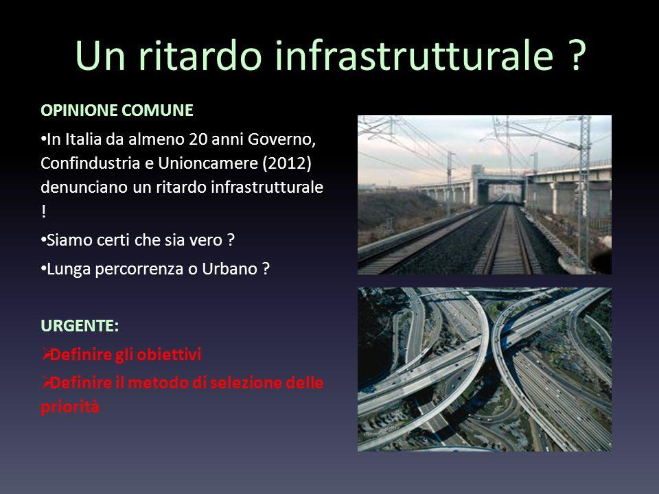 Un ritardo infrastrutturale