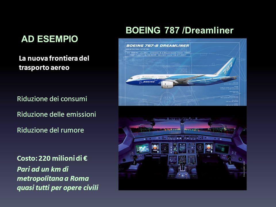 La nuova frontiera del trasporto aereo