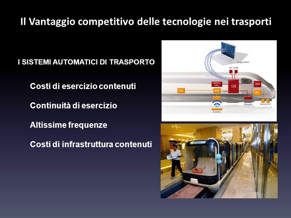 Il Vantaggio competitivo delle tecnologie nei trasporti