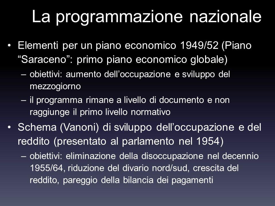 La programmazione nazionale