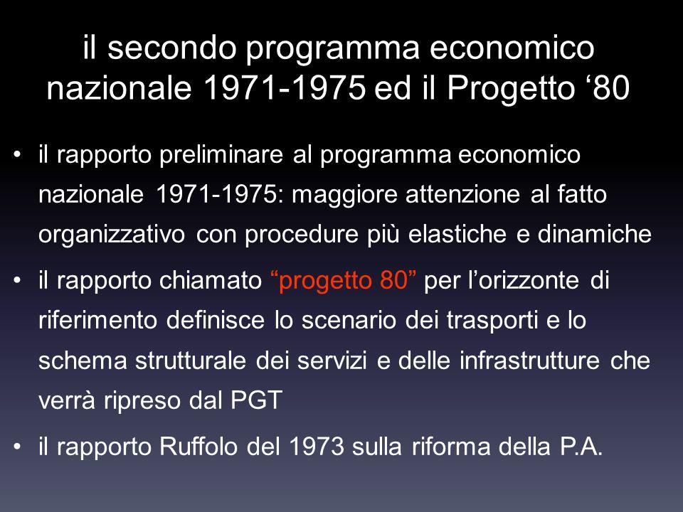 il secondo programma economico nazionale 1971-1975 ed il Progetto '80