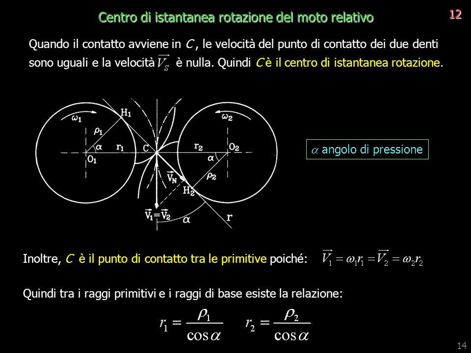Centro di istantanea rotazione del moto relativo