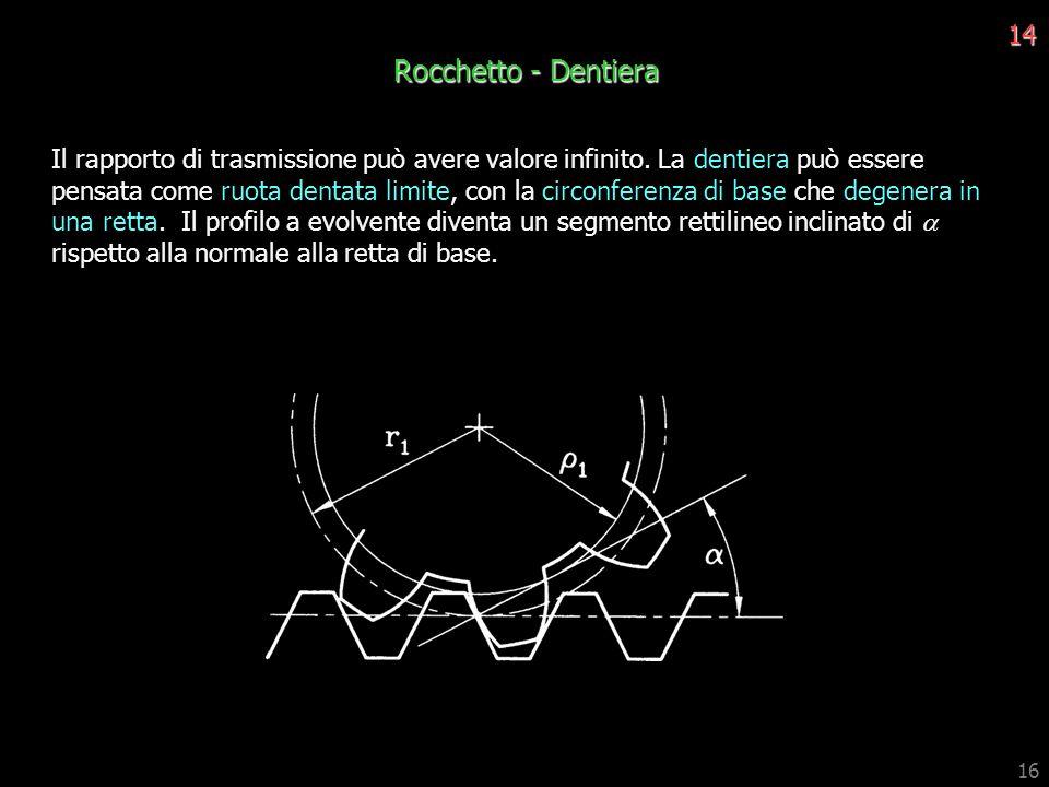 14 Rocchetto - Dentiera.