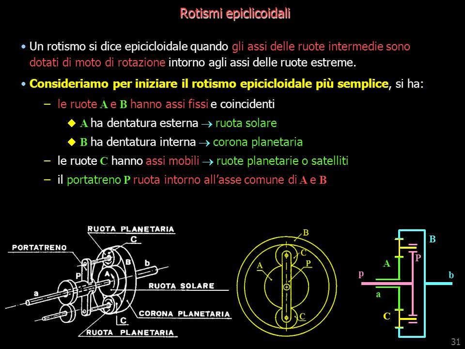 Rotismi epiclicoidali