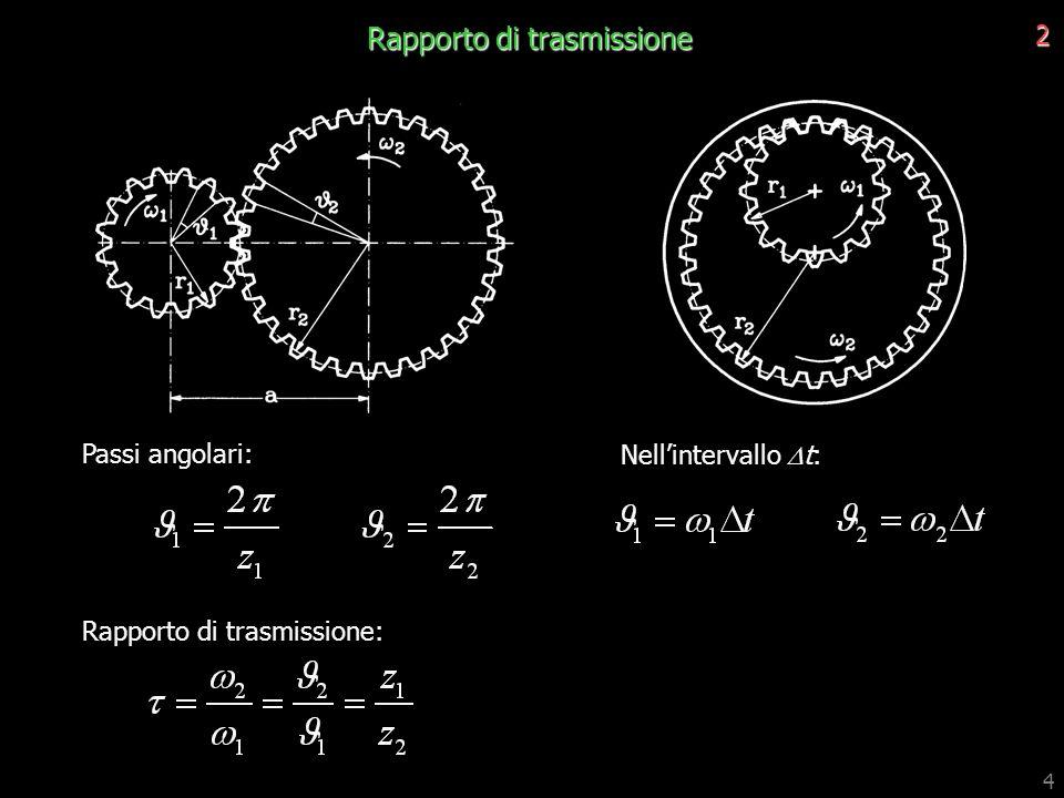 Rapporto di trasmissione