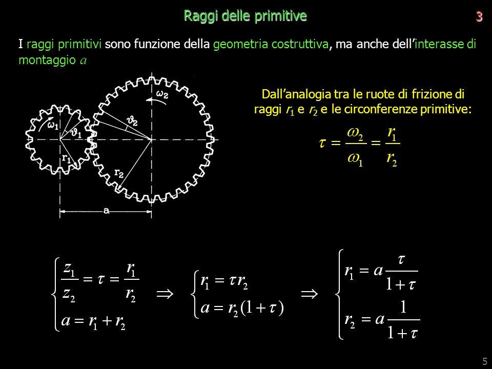 Raggi delle primitive 3. I raggi primitivi sono funzione della geometria costruttiva, ma anche dell'interasse di montaggio a.