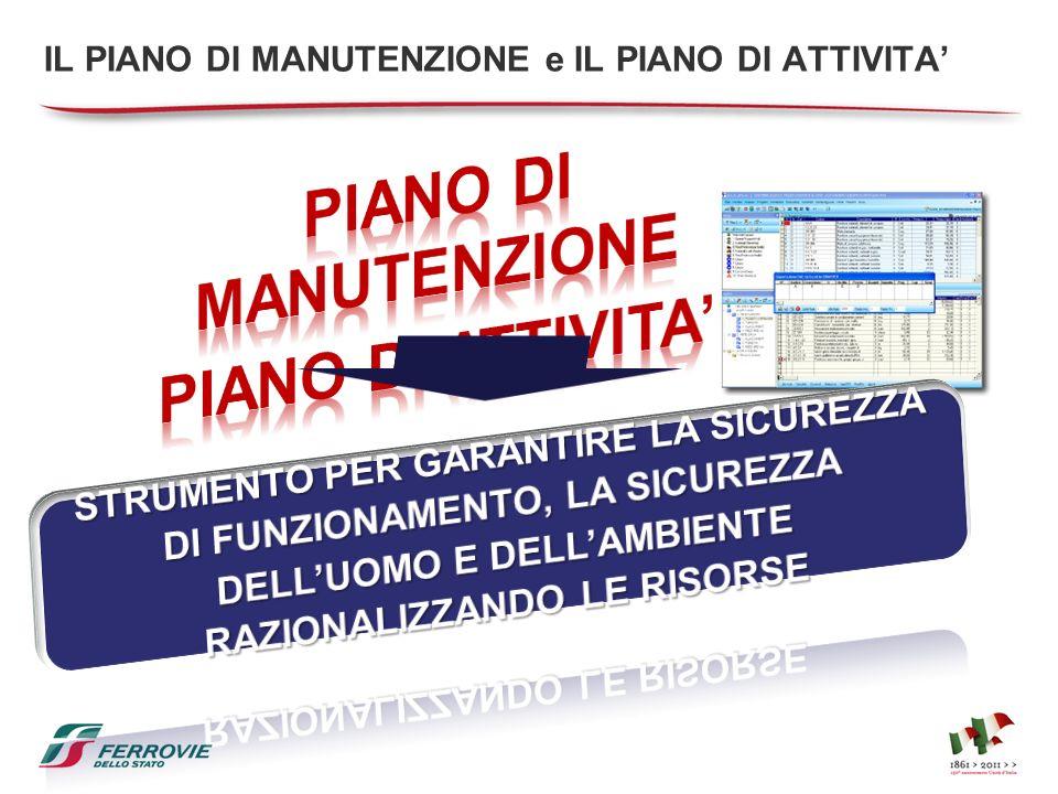 IL PIANO DI MANUTENZIONE e IL PIANO DI ATTIVITA'