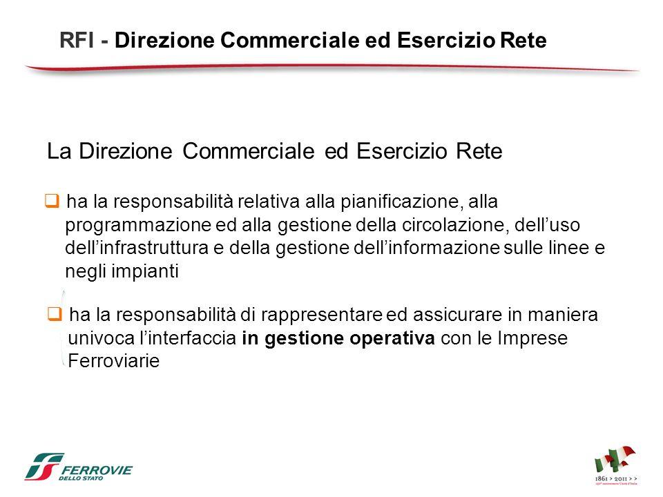 La Direzione Commerciale ed Esercizio Rete