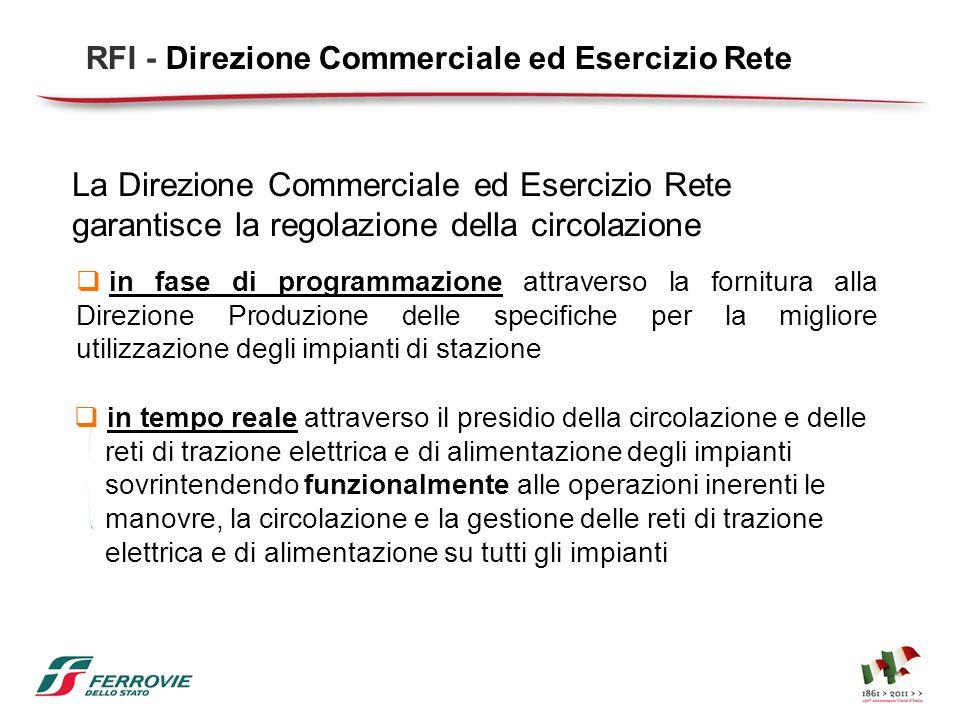 RFI - Direzione Commerciale ed Esercizio Rete