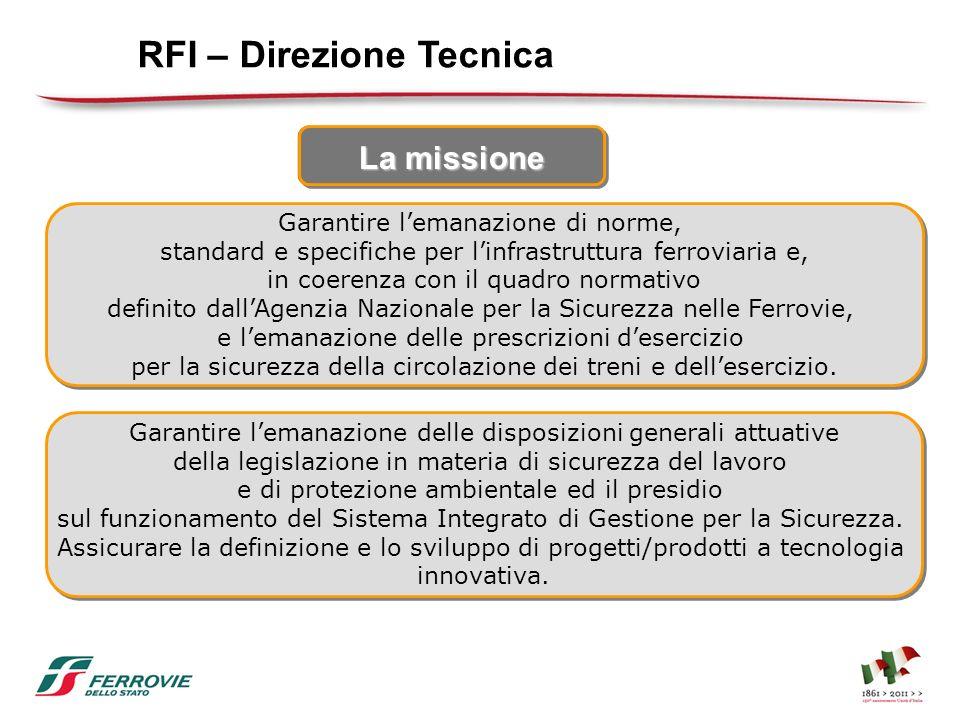 RFI – Direzione Tecnica