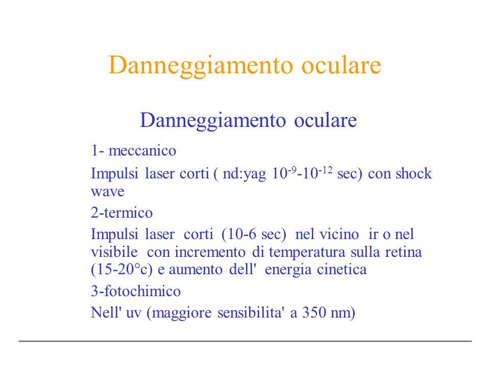 Danneggiamento oculare