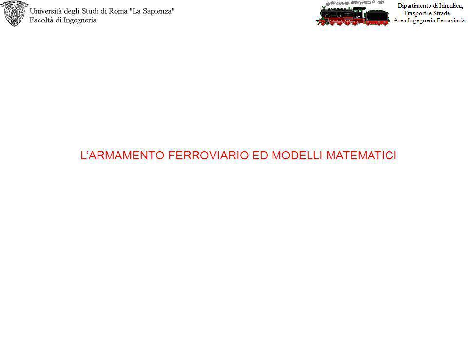 L'ARMAMENTO FERROVIARIO ED MODELLI MATEMATICI