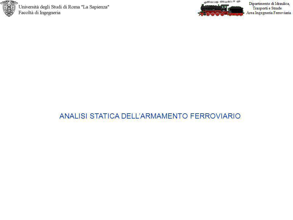 ANALISI STATICA DELL'ARMAMENTO FERROVIARIO