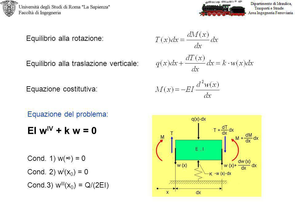 EI wIV + k w = 0 Equilibrio alla rotazione: