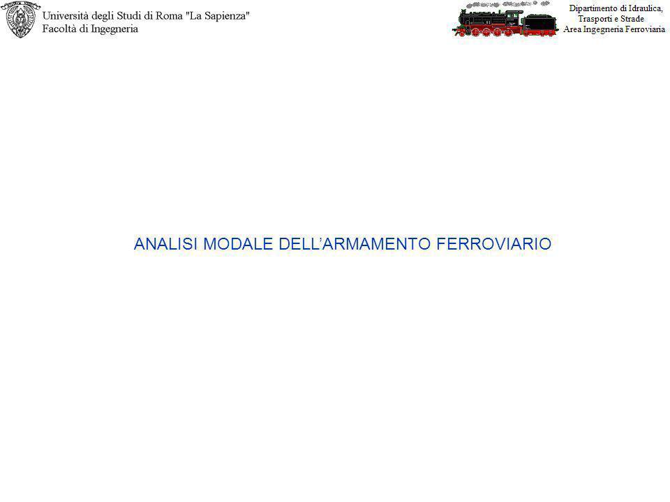 ANALISI MODALE DELL'ARMAMENTO FERROVIARIO