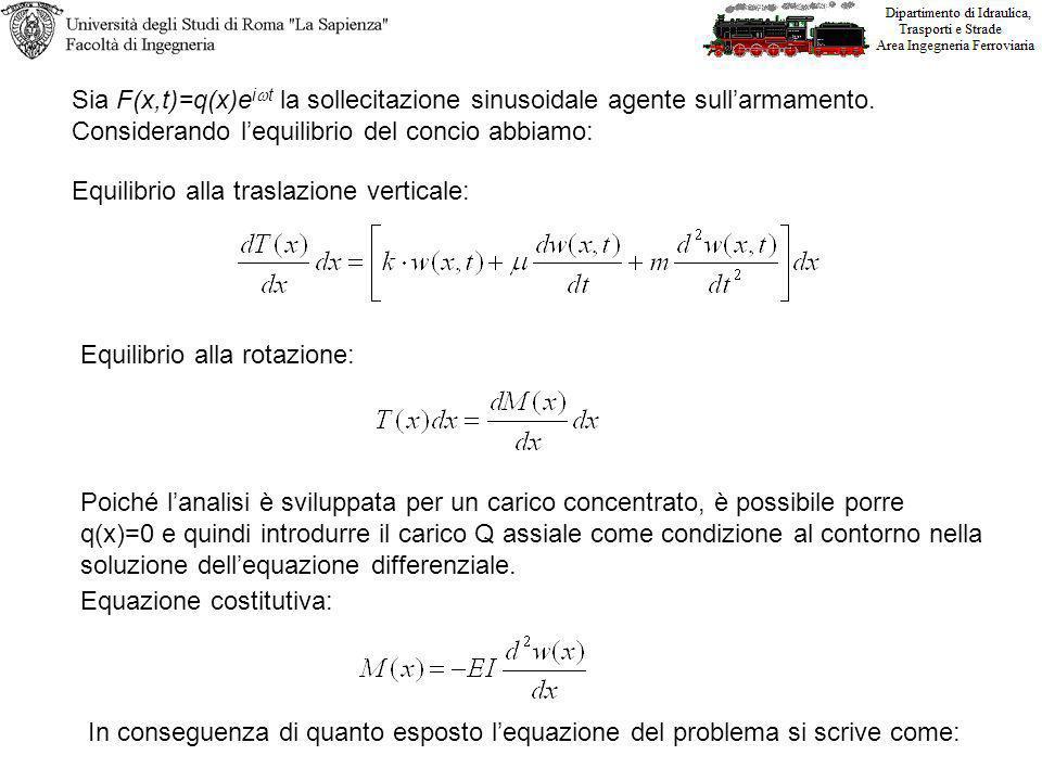Sia F(x,t)=q(x)eiwt la sollecitazione sinusoidale agente sull'armamento. Considerando l'equilibrio del concio abbiamo: