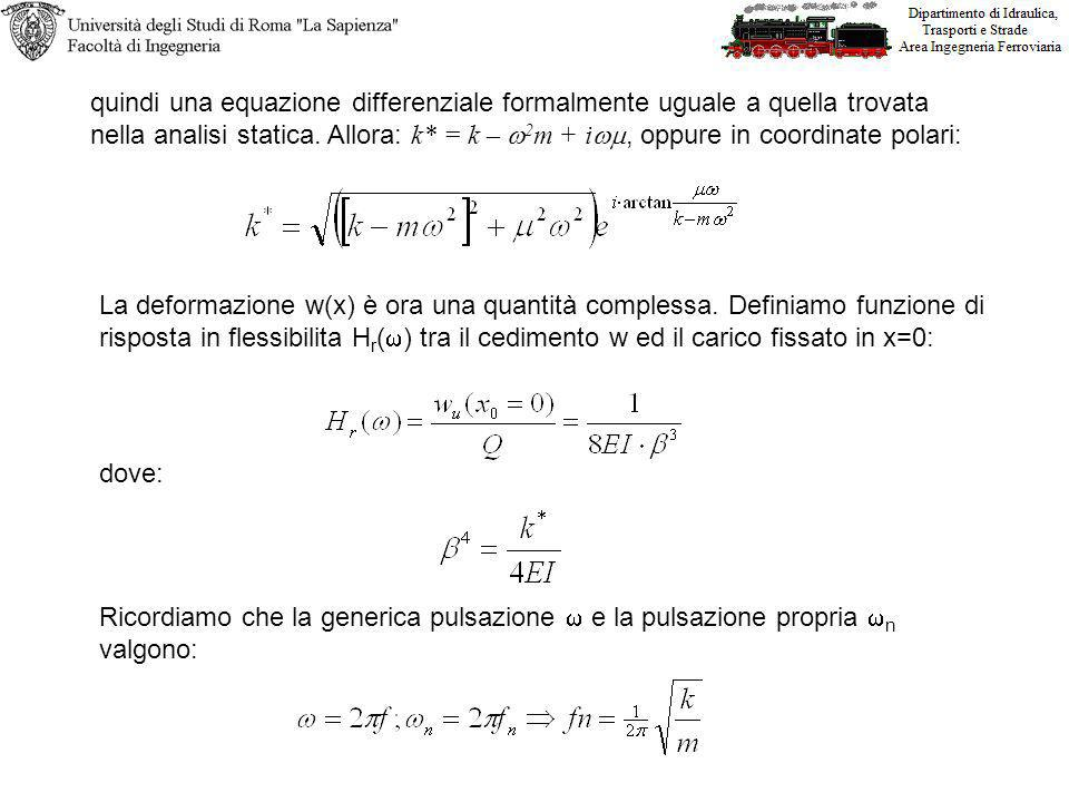 quindi una equazione differenziale formalmente uguale a quella trovata nella analisi statica. Allora: k* = k – w2m + iwm, oppure in coordinate polari: