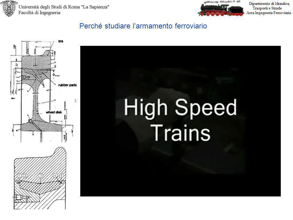 Perché studiare l'armamento ferroviario