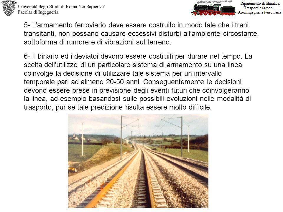 5- L'armamento ferroviario deve essere costruito in modo tale che i treni transitanti, non possano causare eccessivi disturbi all'ambiente circostante, sottoforma di rumore e di vibrazioni sul terreno.