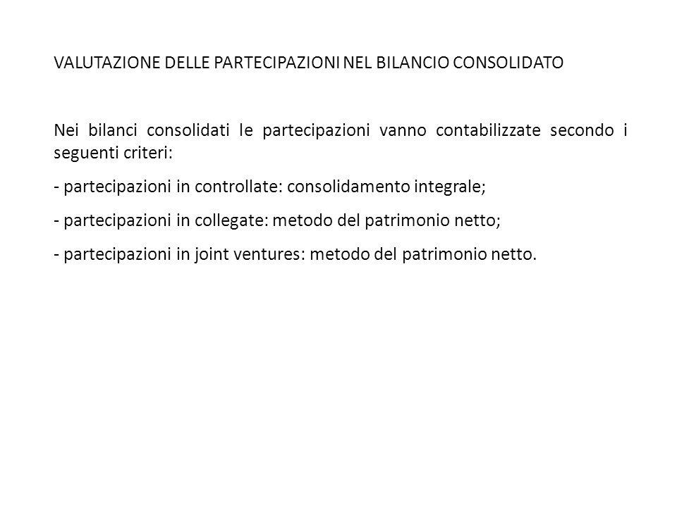 VALUTAZIONE DELLE PARTECIPAZIONI NEL BILANCIO CONSOLIDATO