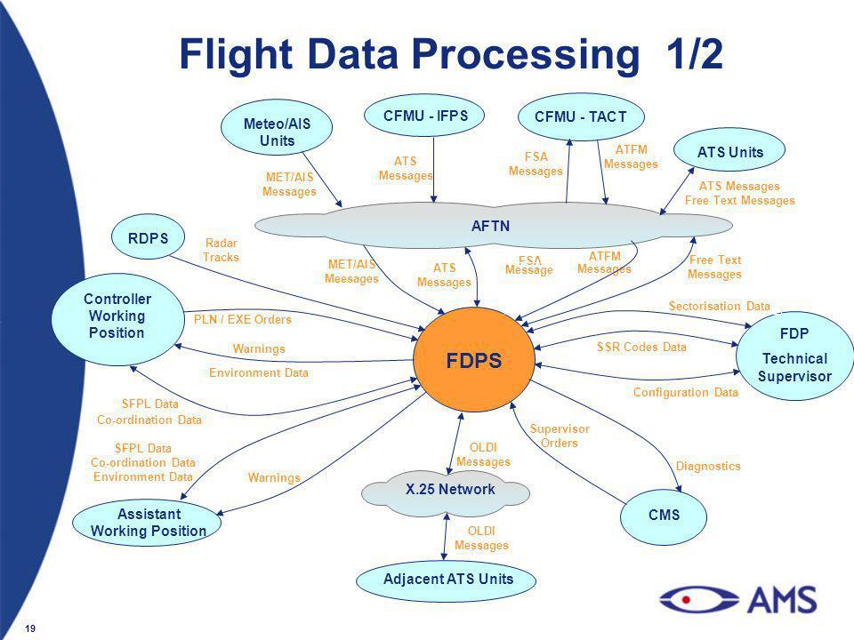 Flight Data Processing 1/2