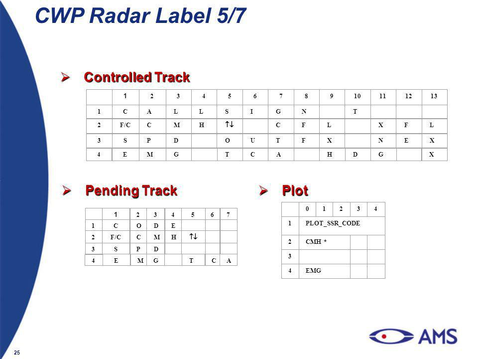 CWP Radar Label 5/7 Controlled Track Pending Track Plot 1 2 3 4 5 6 7