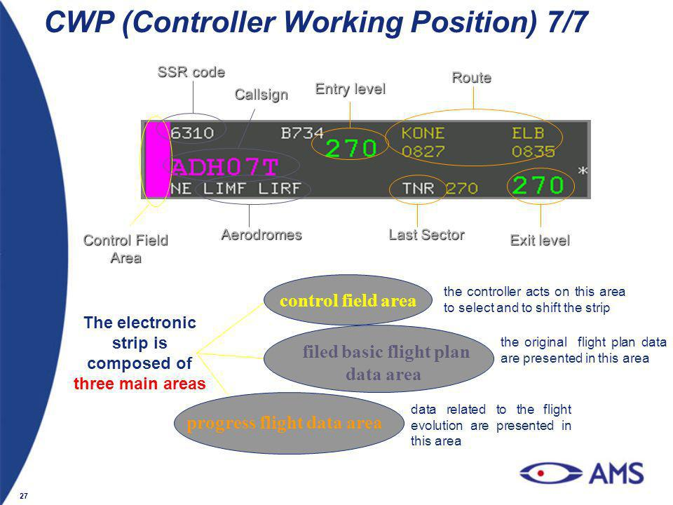 CWP (Controller Working Position) 7/7